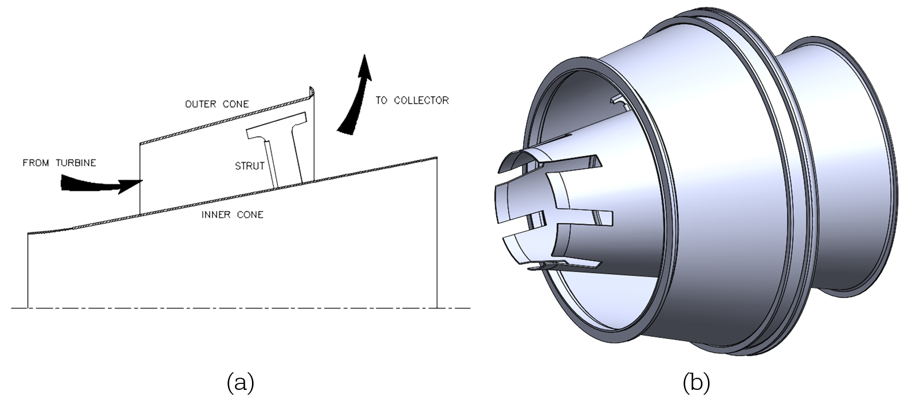 exhaust diffusor